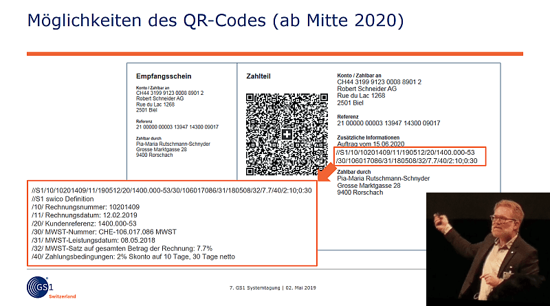 QR-facture in Suisse